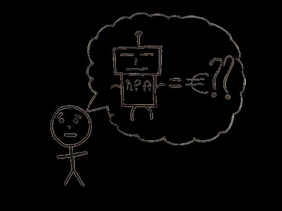 Costo Robotic Process Automation 2021: cosa devi sapere prima di investire.